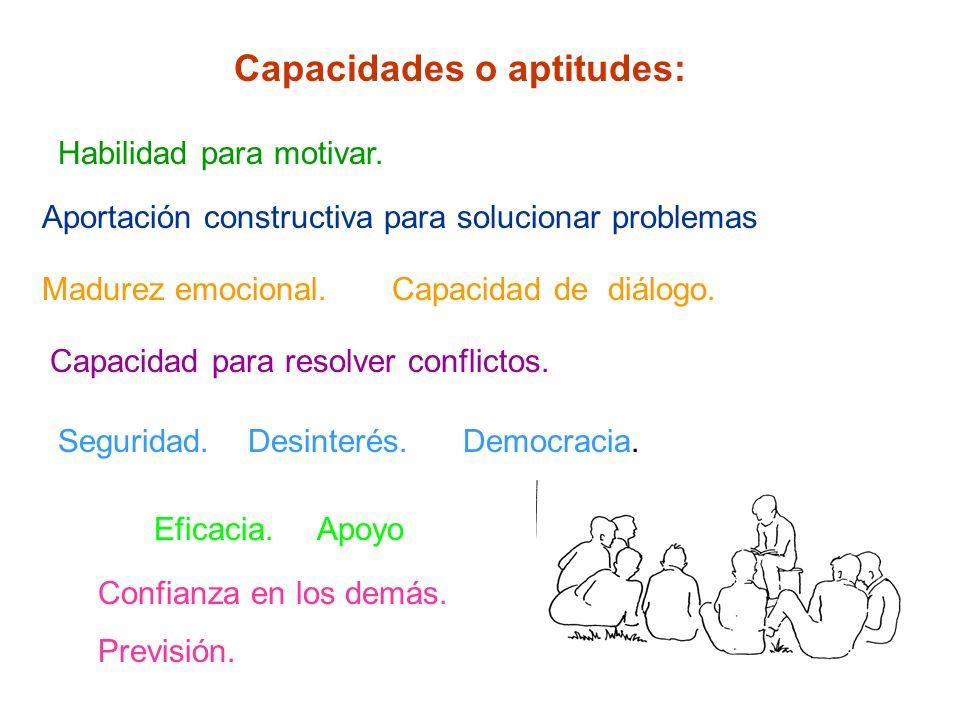 Capacidades o aptitudes: Habilidad para motivar. Aportación constructiva para solucionar problemas Madurez emocional. Capacidad de diálogo. Capacidad