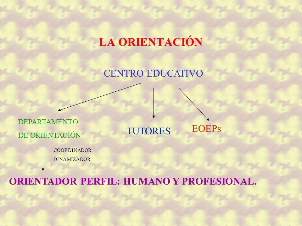 LA ORIENTACIÓN CENTRO EDUCATIVO DEPARTAMENTO DE ORIENTACIÓN TUTORES EOEPs COORDINADOR DINAMIZADOR ORIENTADOR PERFIL: HUMANO Y PROFESIONAL.