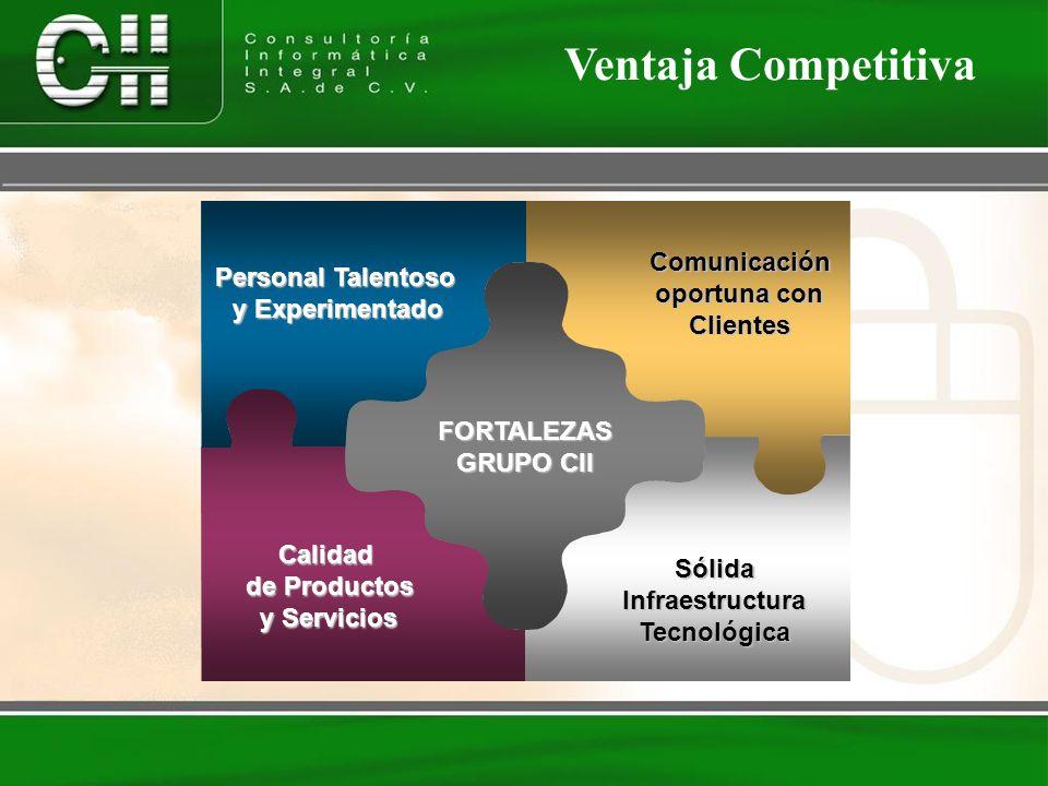 Ventaja Competitiva Calidad de Productos y Servicios SólidaInfraestructuraTecnológica Personal Talentoso y Experimentado Comunicación oportuna con Cli