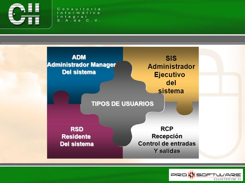 RSDResidente Del sistema RCPRecepción Control de entradas Y salidas TIPOS DE USUARIOS ADM Administrador Manager Administrador Manager Del sistema SIS