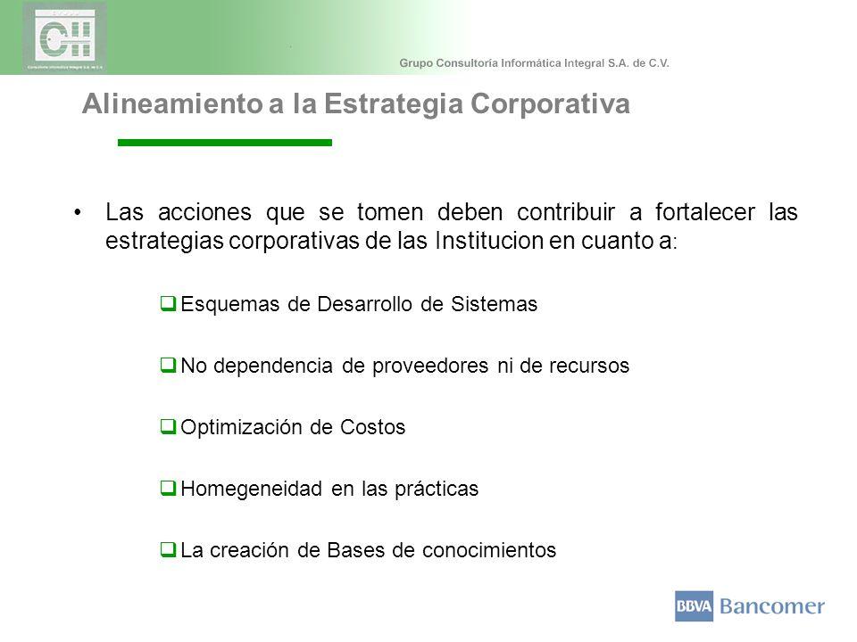 Las acciones que se tomen deben contribuir a fortalecer las estrategias corporativas de las Institucion en cuanto a : Esquemas de Desarrollo de Sistem