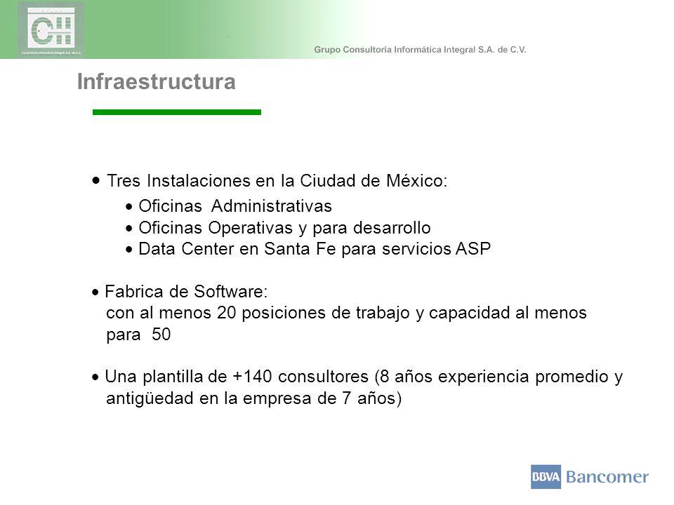 Infraestructura Tres Instalaciones en la Ciudad de México: Oficinas Administrativas Oficinas Operativas y para desarrollo Data Center en Santa Fe para
