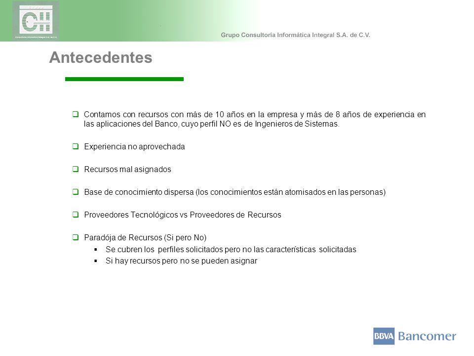 BBVA-Bancomer Proveedores Esquema de Recursos Actual
