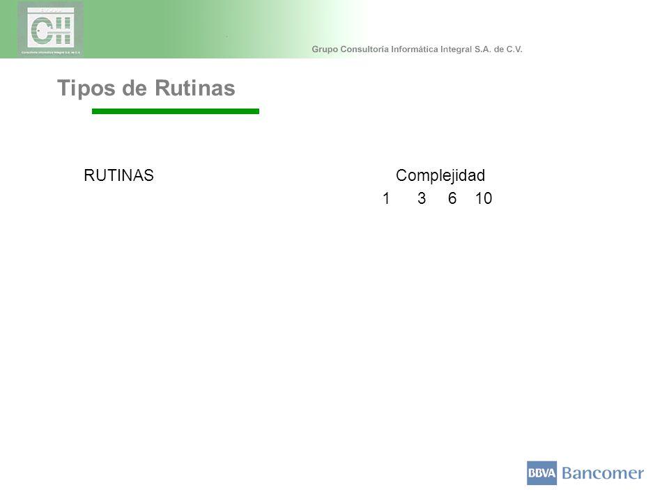 Funcionalidad del Programa Funcionalidad Consulta1 Consultas / Calculos1.5 Actualizacion2 Calculos / Actualizacion3