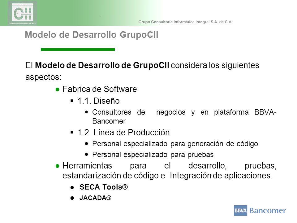 Modelo de Desarrollo GrupoCII El Modelo de Desarrollo de GrupoCII considera los siguientes aspectos: Fabrica de Software 1.1.