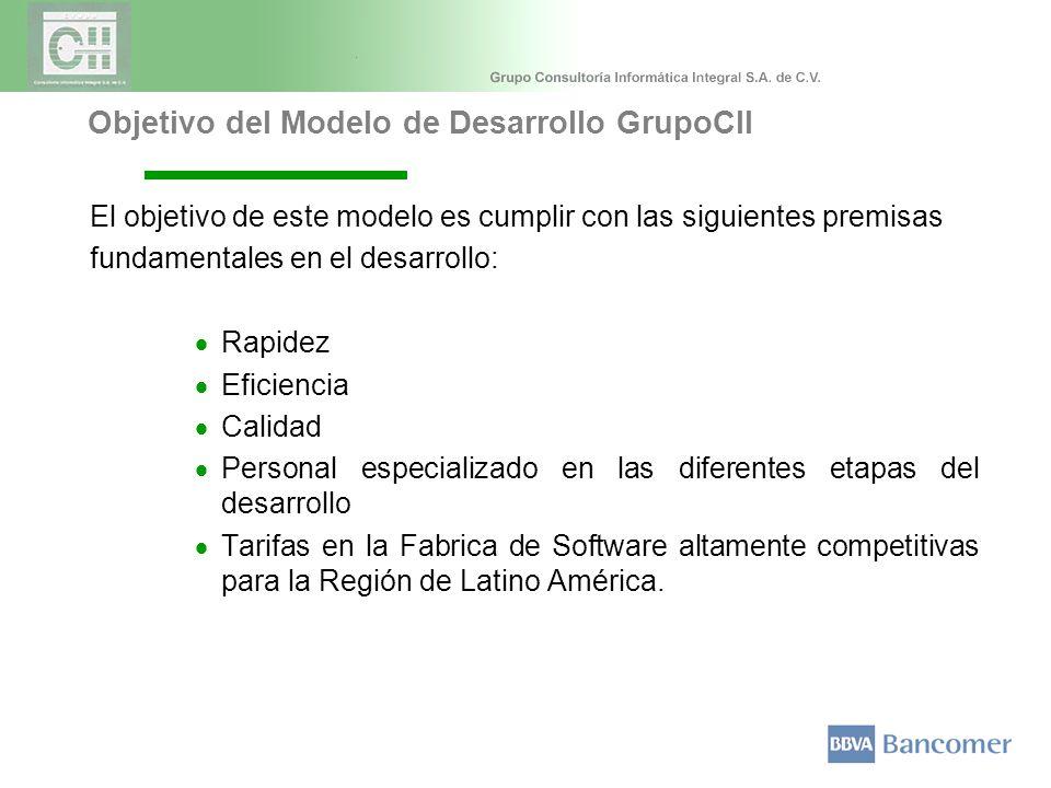 Objetivo del Modelo de Desarrollo GrupoCII El objetivo de este modelo es cumplir con las siguientes premisas fundamentales en el desarrollo: Rapidez Eficiencia Calidad Personal especializado en las diferentes etapas del desarrollo Tarifas en la Fabrica de Software altamente competitivas para la Región de Latino América.