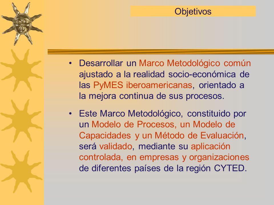 Objetivos Desarrollar un Marco Metodológico común ajustado a la realidad socio-económica de las PyMES iberoamericanas, orientado a la mejora continua de sus procesos.