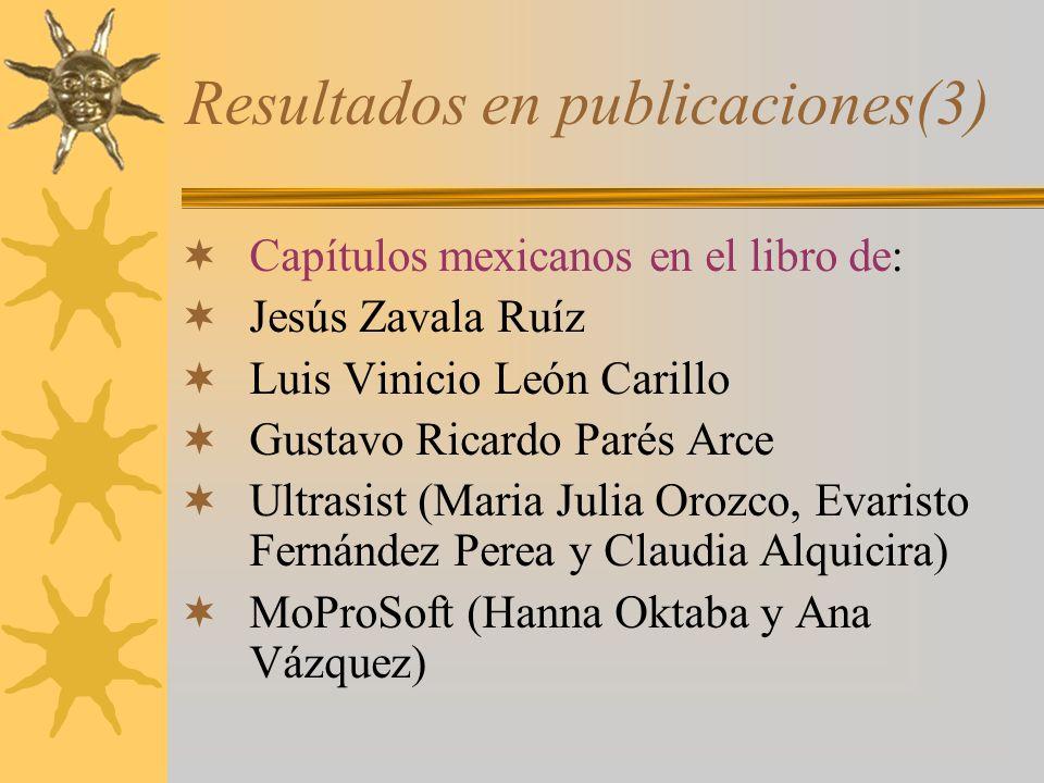 Resultados en publicaciones(3) Capítulos mexicanos en el libro de: Jesús Zavala Ruíz Luis Vinicio León Carillo Gustavo Ricardo Parés Arce Ultrasist (M
