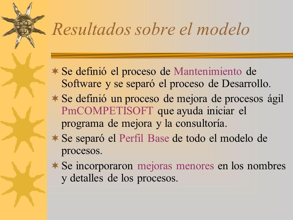 Resultados sobre el modelo Se definió el proceso de Mantenimiento de Software y se separó el proceso de Desarrollo. Se definió un proceso de mejora de