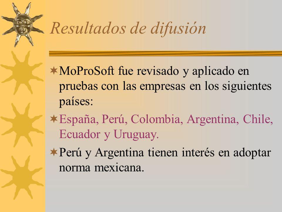 Resultados de difusión MoProSoft fue revisado y aplicado en pruebas con las empresas en los siguientes países: España, Perú, Colombia, Argentina, Chile, Ecuador y Uruguay.