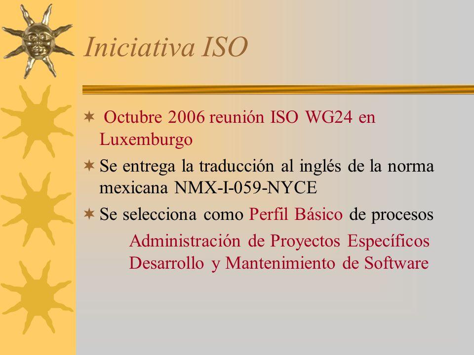 Iniciativa ISO Octubre 2006 reunión ISO WG24 en Luxemburgo Se entrega la traducción al inglés de la norma mexicana NMX-I-059-NYCE Se selecciona como Perfil Básico de procesos Administración de Proyectos Específicos Desarrollo y Mantenimiento de Software