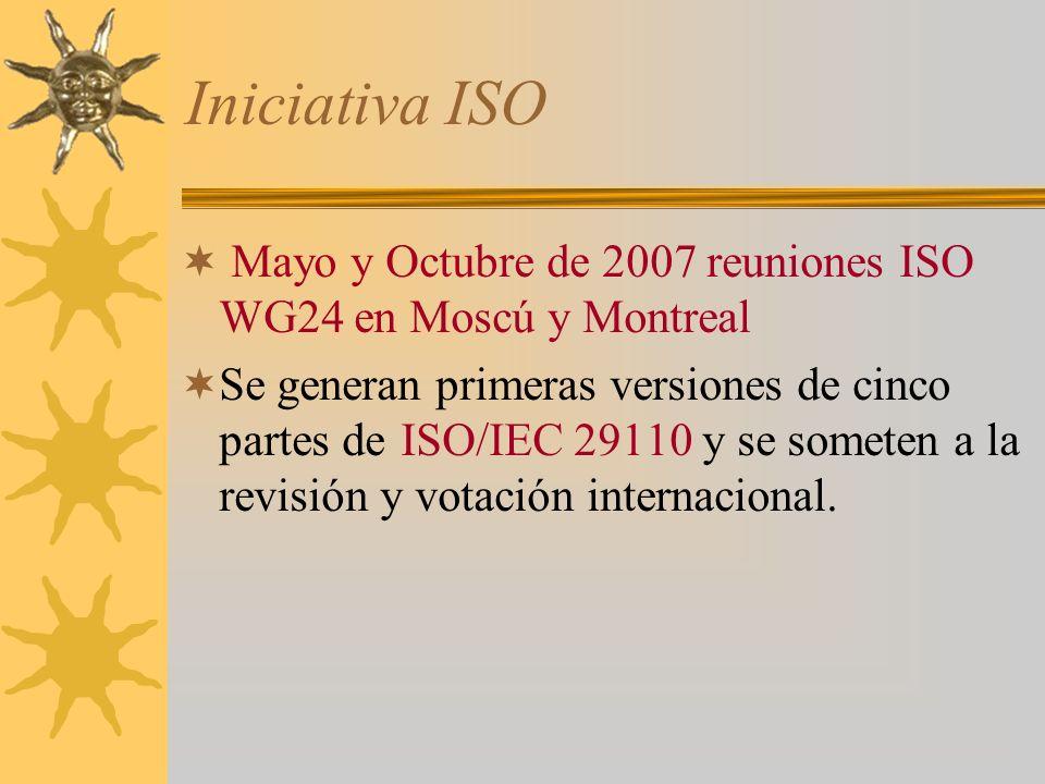 Iniciativa ISO Mayo y Octubre de 2007 reuniones ISO WG24 en Moscú y Montreal Se generan primeras versiones de cinco partes de ISO/IEC 29110 y se someten a la revisión y votación internacional.