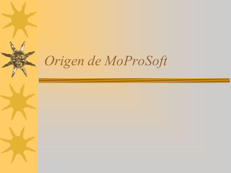 Origen de MoProSoft