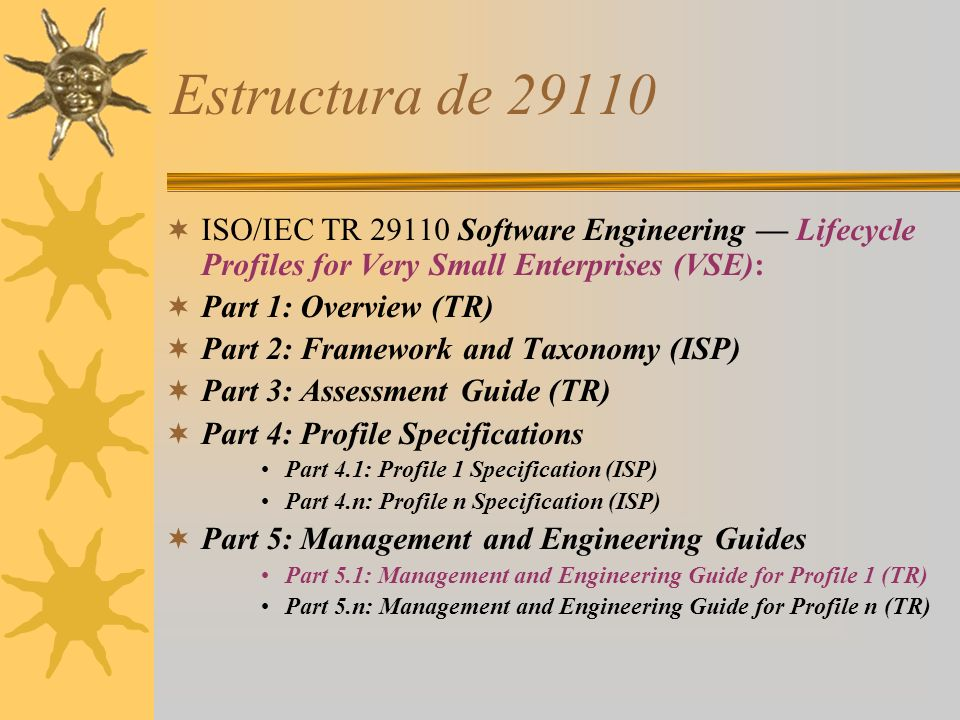 Estructura de 29110 ISO/IEC TR 29110 Software Engineering Lifecycle Profiles for Very Small Enterprises (VSE): Part 1: Overview (TR) Part 2: Framework