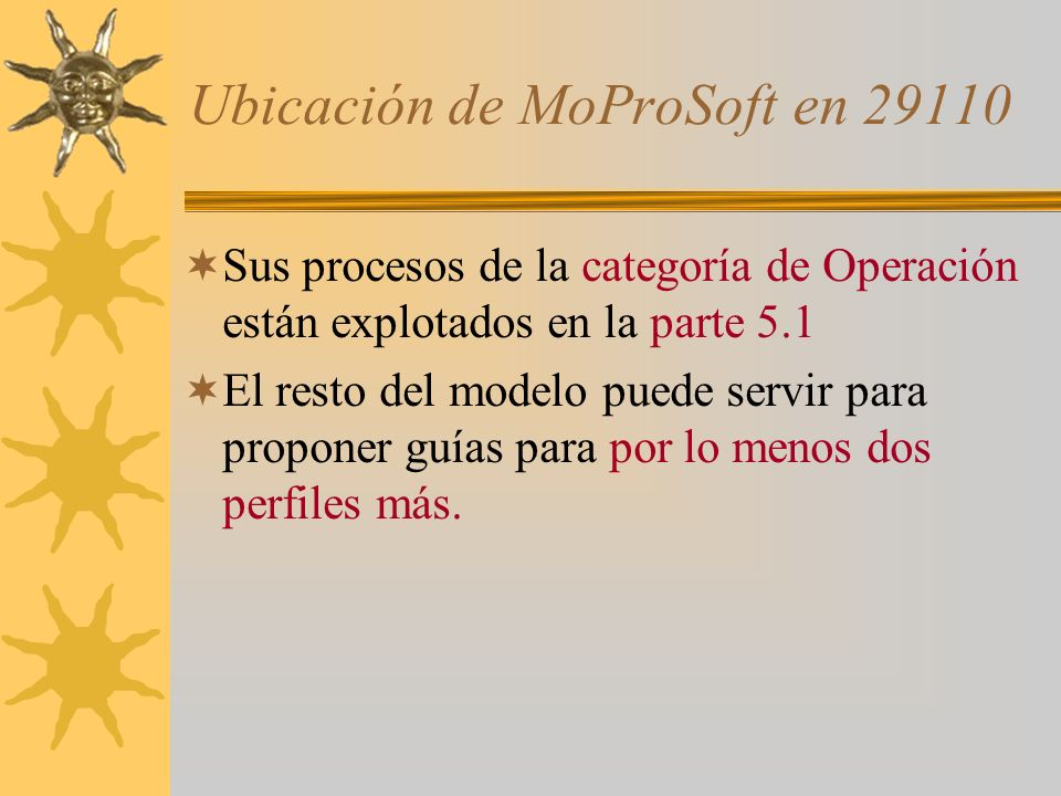 Ubicación de MoProSoft en 29110 Sus procesos de la categoría de Operación están explotados en la parte 5.1 El resto del modelo puede servir para proponer guías para por lo menos dos perfiles más.