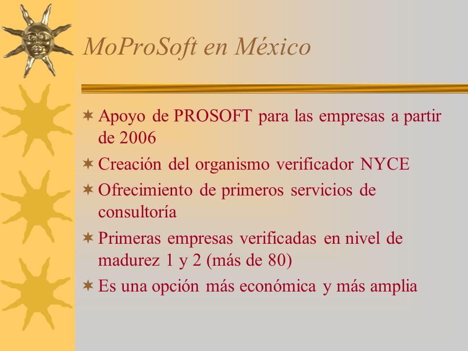 Apoyo de PROSOFT para las empresas a partir de 2006 Creación del organismo verificador NYCE Ofrecimiento de primeros servicios de consultoría Primeras empresas verificadas en nivel de madurez 1 y 2 (más de 80) Es una opción más económica y más amplia