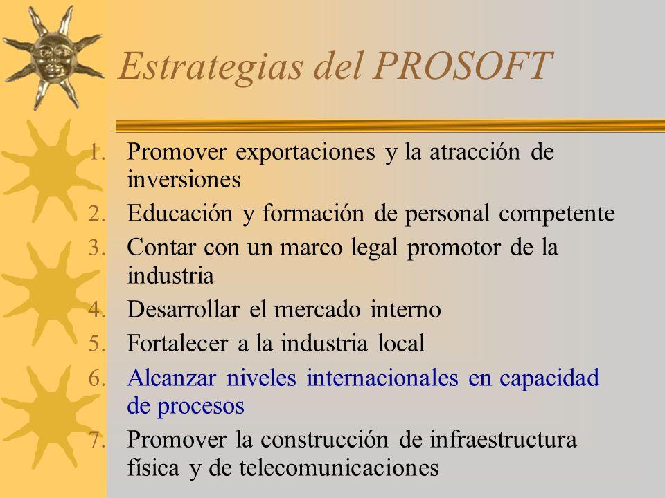Estrategias del PROSOFT 1. Promover exportaciones y la atracción de inversiones 2. Educación y formación de personal competente 3. Contar con un marco