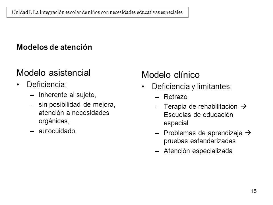 Modelos de atención Modelo asistencial Deficiencia: –Inherente al sujeto, –sin posibilidad de mejora, atención a necesidades orgánicas, –autocuidado.