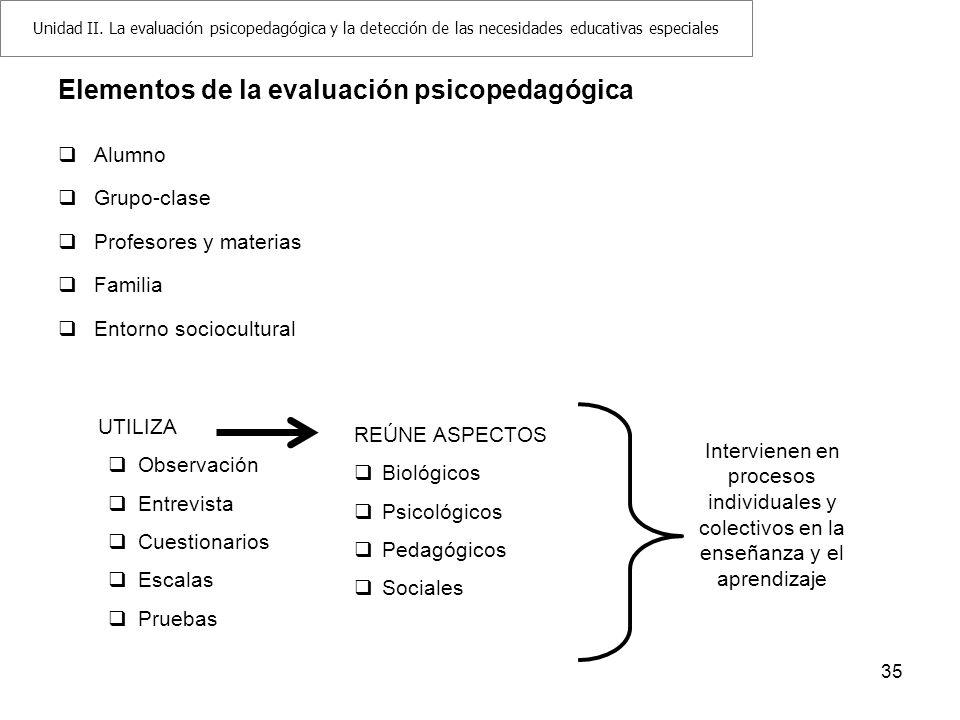 Elementos de la evaluación psicopedagógica Alumno Grupo-clase Profesores y materias Familia Entorno sociocultural 35 UTILIZA Observación Entrevista Cu