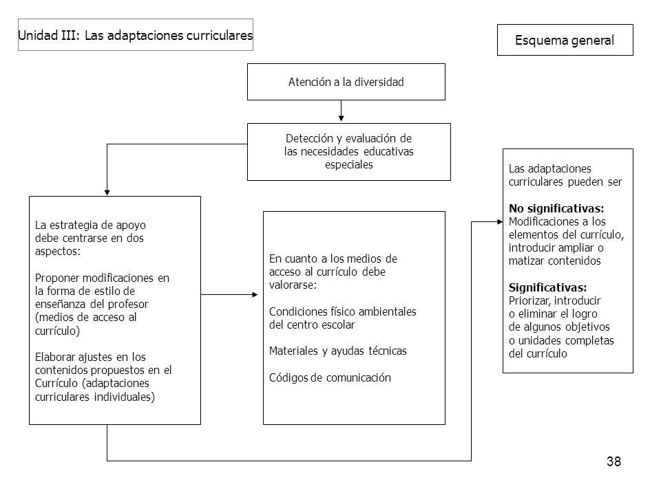 38 Atención a la diversidad Detección y evaluación de las necesidades educativas especiales La estrategia de apoyo debe centrarse en dos aspectos: Pro