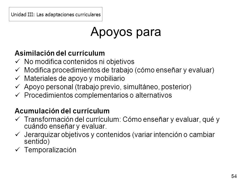 54 Apoyos para Asimilación del currículum No modifica contenidos ni objetivos Modifica procedimientos de trabajo (cómo enseñar y evaluar) Materiales d