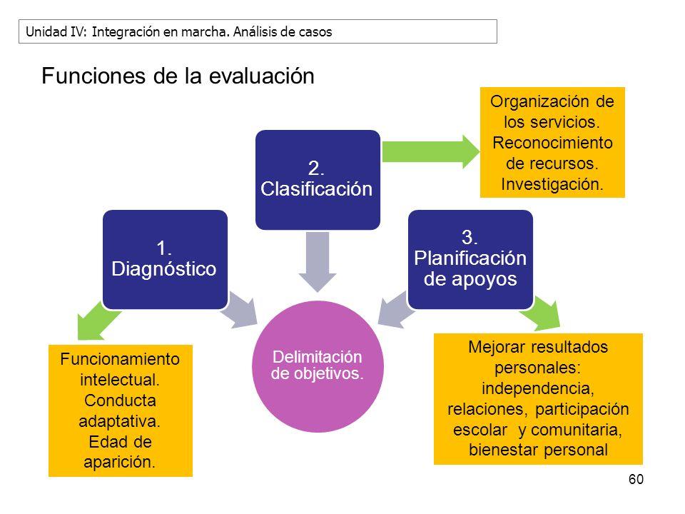 Funciones de la evaluación 60 Delimitación de objetivos. 1. Diagnóstico 2. Clasificación 3. Planificación de apoyos Funcionamiento intelectual. Conduc