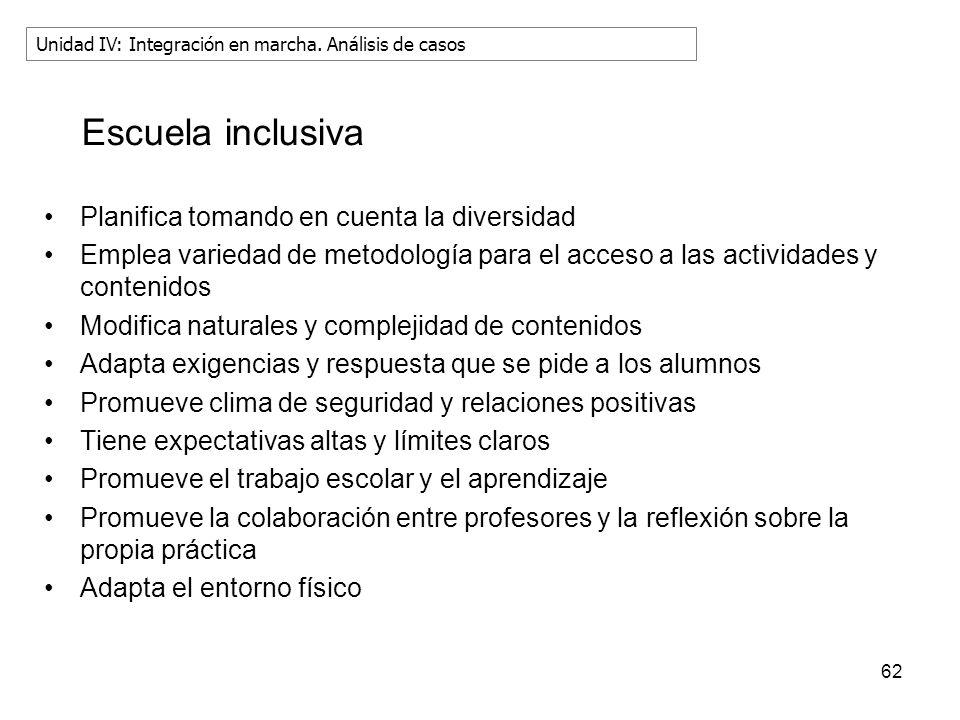 62 Escuela inclusiva Planifica tomando en cuenta la diversidad Emplea variedad de metodología para el acceso a las actividades y contenidos Modifica n