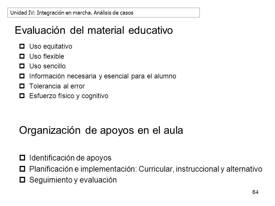 64 Evaluación del material educativo Uso equitativo Uso flexible Uso sencillo Información necesaria y esencial para el alumno Tolerancia al error Esfu