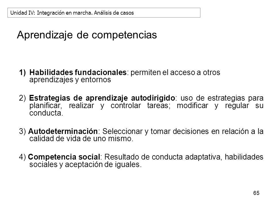65 Aprendizaje de competencias 1)Habilidades fundacionales: permiten el acceso a otros aprendizajes y entornos 2) Estrategias de aprendizaje autodirig