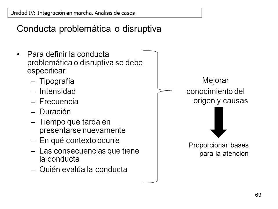 Conducta problemática o disruptiva Para definir la conducta problemática o disruptiva se debe especificar: –Tipografía –Intensidad –Frecuencia –Duraci