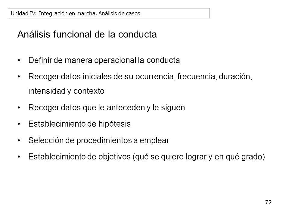 Análisis funcional de la conducta Definir de manera operacional la conducta Recoger datos iniciales de su ocurrencia, frecuencia, duración, intensidad