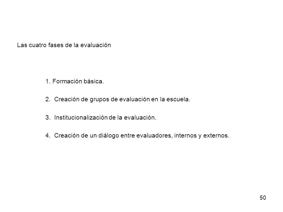 50 Las cuatro fases de la evaluación 1. Formación básica. 2. Creación de grupos de evaluación en la escuela. 3. Institucionalización de la evaluación.