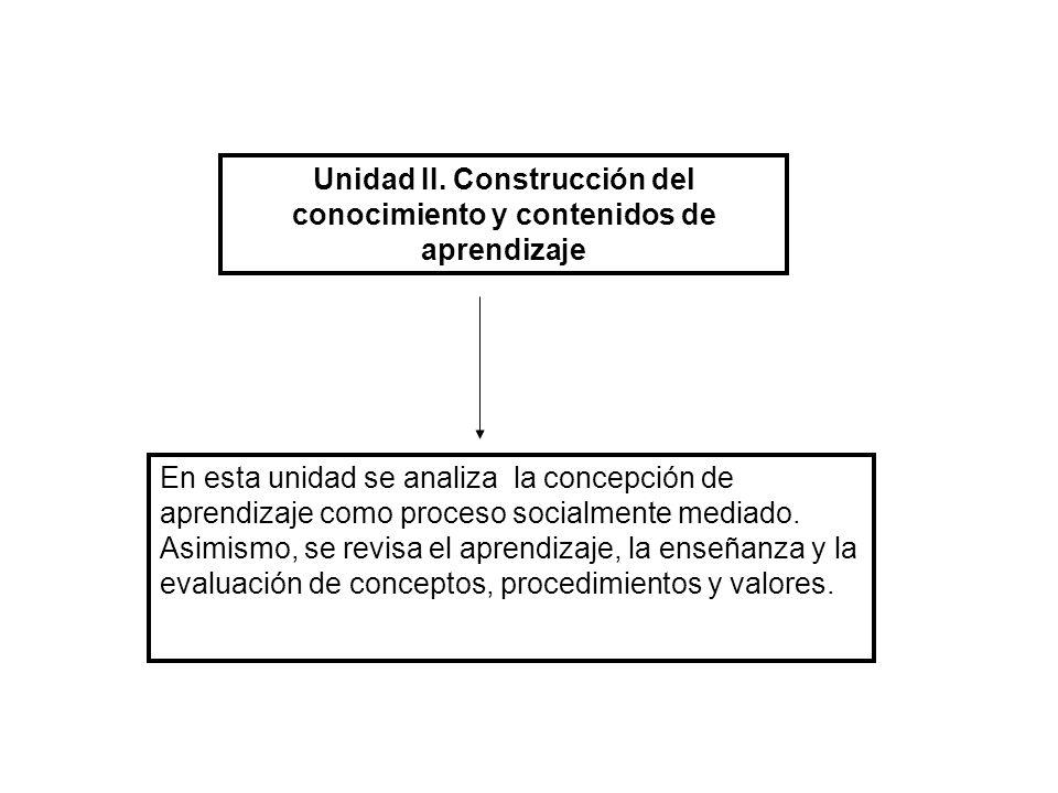 Unidad II. Construcción del conocimiento y contenidos de aprendizaje En esta unidad se analiza la concepción de aprendizaje como proceso socialmente m