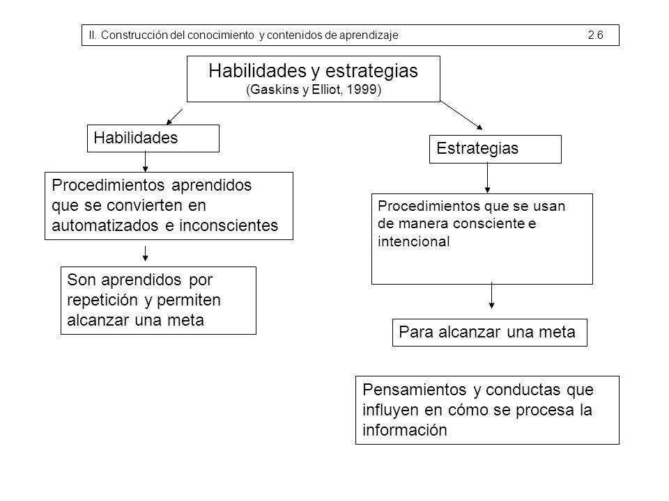 Habilidades y estrategias (Gaskins y Elliot, 1999) Habilidades Procedimientos aprendidos que se convierten en automatizados e inconscientes Son aprend