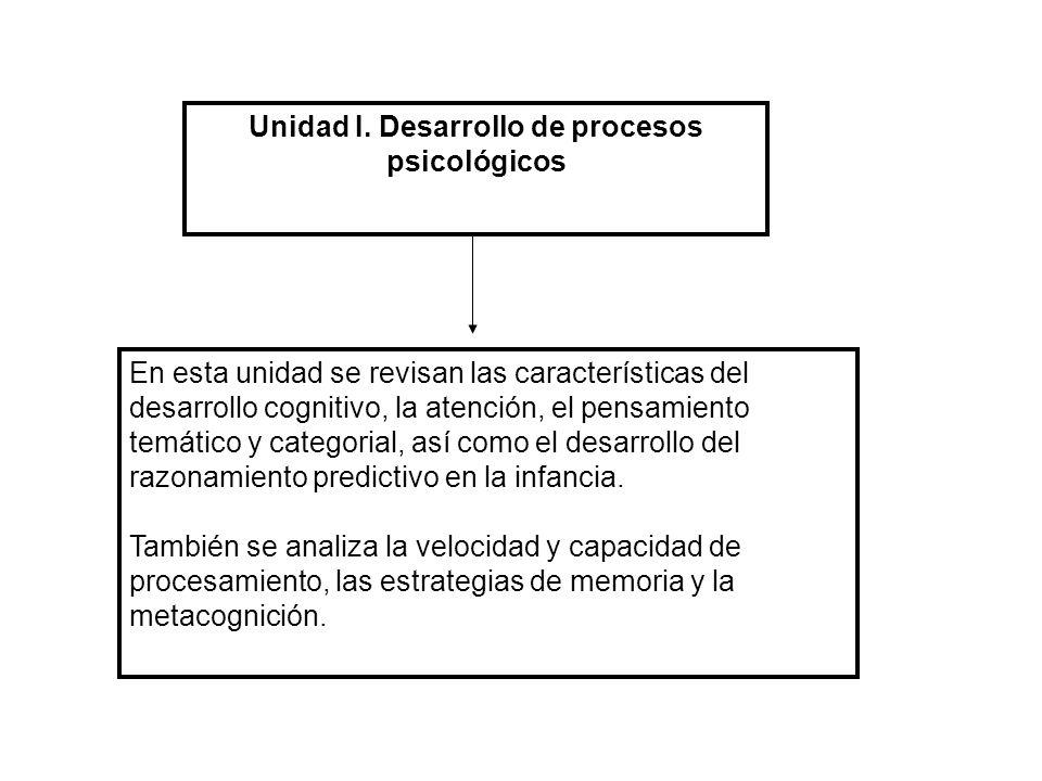 Organización y secuenciación de los contenidos de aprendizaje (Marchesi y Martí,1999) Aprendizaje significativo (Ausubel) - Conceptos generales - Conceptos intermedios - Conceptos específicos Teoría de la elaboración - Presentación general de los contenidos (lo más simple y general) - Presentación específica de los contenidos (lo más complejo y específico) - Regresar a la presentación general - Presentar otro concepto específico II.