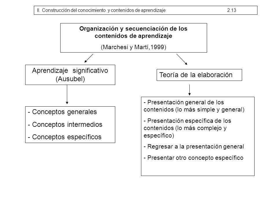 Organización y secuenciación de los contenidos de aprendizaje (Marchesi y Martí,1999) Aprendizaje significativo (Ausubel) - Conceptos generales - Conc