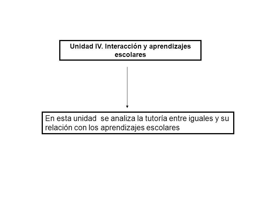 En esta unidad se analiza la tutoría entre iguales y su relación con los aprendizajes escolares Unidad IV. Interacción y aprendizajes escolares