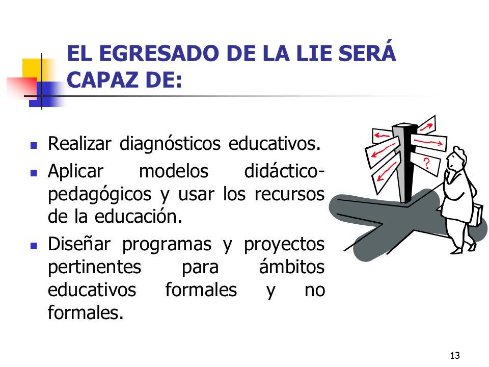 13 Realizar diagnósticos educativos. Aplicar modelos didáctico- pedagógicos y usar los recursos de la educación. Diseñar programas y proyectos pertine