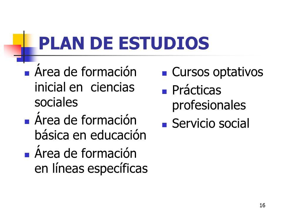 16 PLAN DE ESTUDIOS Área de formación inicial en ciencias sociales Área de formación básica en educación Área de formación en líneas específicas Curso