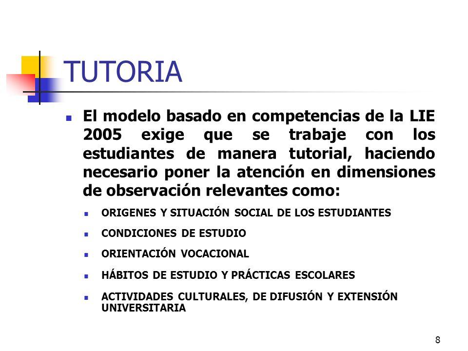 8 TUTORIA El modelo basado en competencias de la LIE 2005 exige que se trabaje con los estudiantes de manera tutorial, haciendo necesario poner la ate