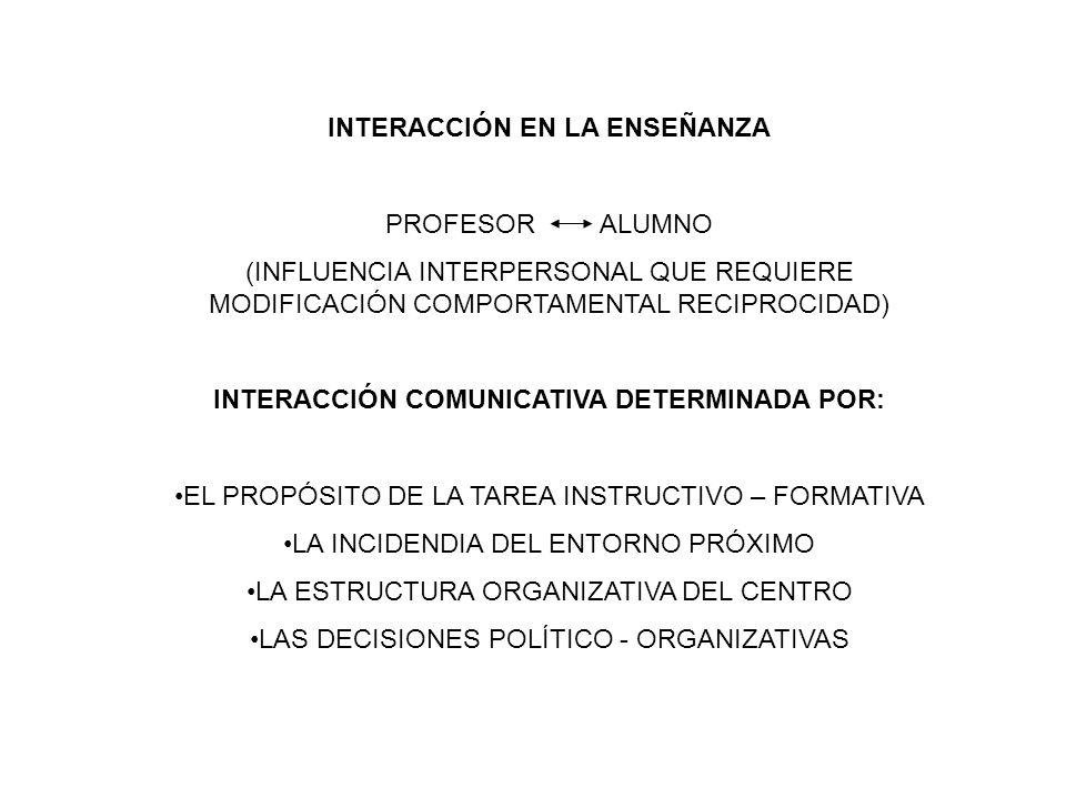 INTERACCIÓN EN LA ENSEÑANZA PROFESOR ALUMNO (INFLUENCIA INTERPERSONAL QUE REQUIERE MODIFICACIÓN COMPORTAMENTAL RECIPROCIDAD) INTERACCIÓN COMUNICATIVA