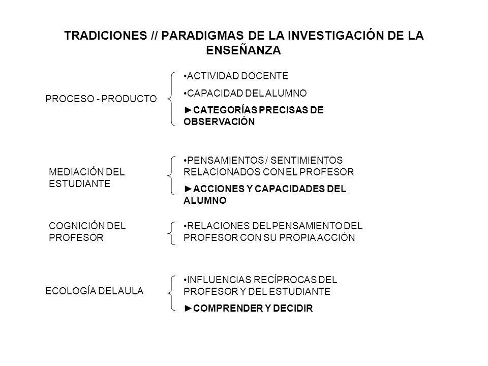 TRADICIONES // PARADIGMAS DE LA INVESTIGACIÓN DE LA ENSEÑANZA PROCESO - PRODUCTO MEDIACIÓN DEL ESTUDIANTE COGNICIÓN DEL PROFESOR ECOLOGÍA DEL AULA ACT