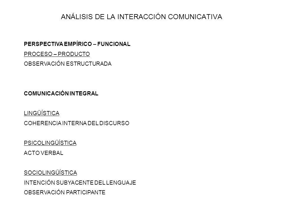 ANÁLISIS DE LA INTERACCIÓN COMUNICATIVA PERSPECTIVA EMPÍRICO – FUNCIONAL PROCESO – PRODUCTO OBSERVACIÓN ESTRUCTURADA COMUNICACIÓN INTEGRAL LINGÜÍSTICA