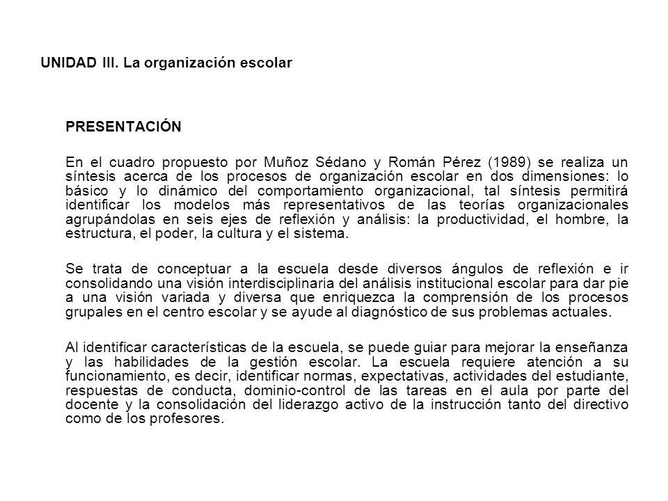 UNIDAD III. La organización escolar PRESENTACIÓN En el cuadro propuesto por Muñoz Sédano y Román Pérez (1989) se realiza un síntesis acerca de los pro