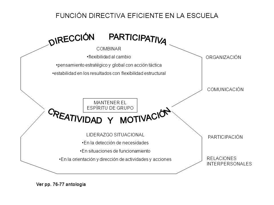 FUNCIÓN DIRECTIVA EFICIENTE EN LA ESCUELA COMBINAR flexibilidad al cambio pensamiento estratégico y global con acción táctica estabilidad en los resul