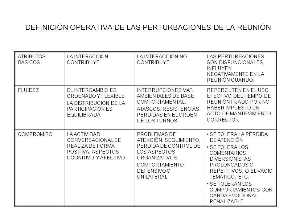 DEFINICIÓN OPERATIVA DE LAS PERTURBACIONES DE LA REUNIÓN ATRIBUTOS BÁSICOS LA INTERACCIÓN CONTRIBUYE LA INTERACCIÓN NO CONTRIBUYE LAS PERTURBACIONES S