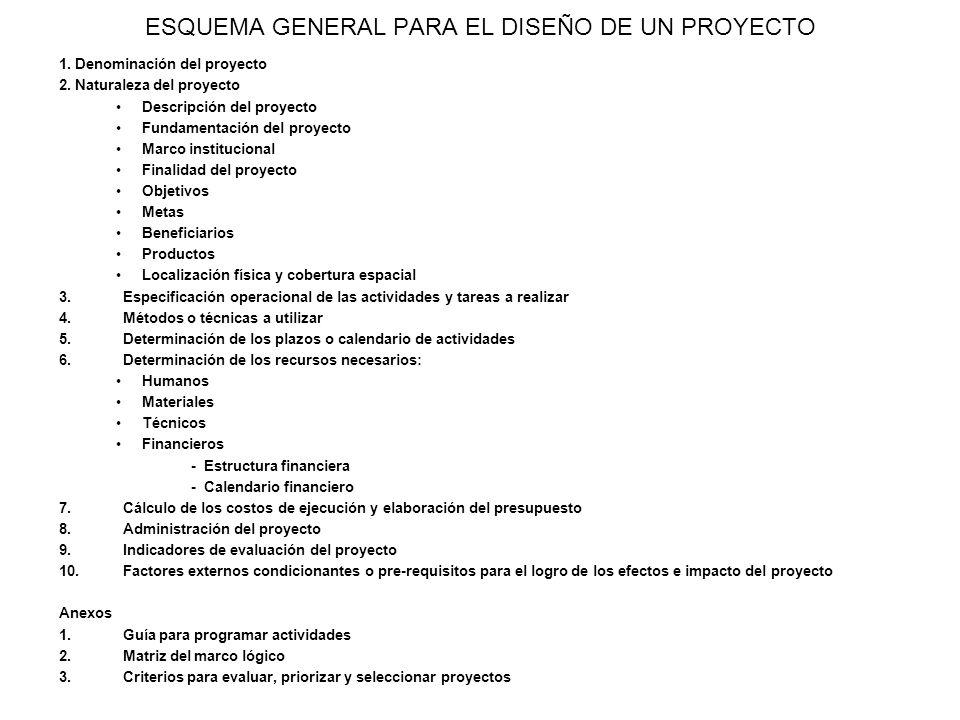 ESQUEMA GENERAL PARA EL DISEÑO DE UN PROYECTO 1. Denominación del proyecto 2. Naturaleza del proyecto Descripción del proyecto Fundamentación del proy