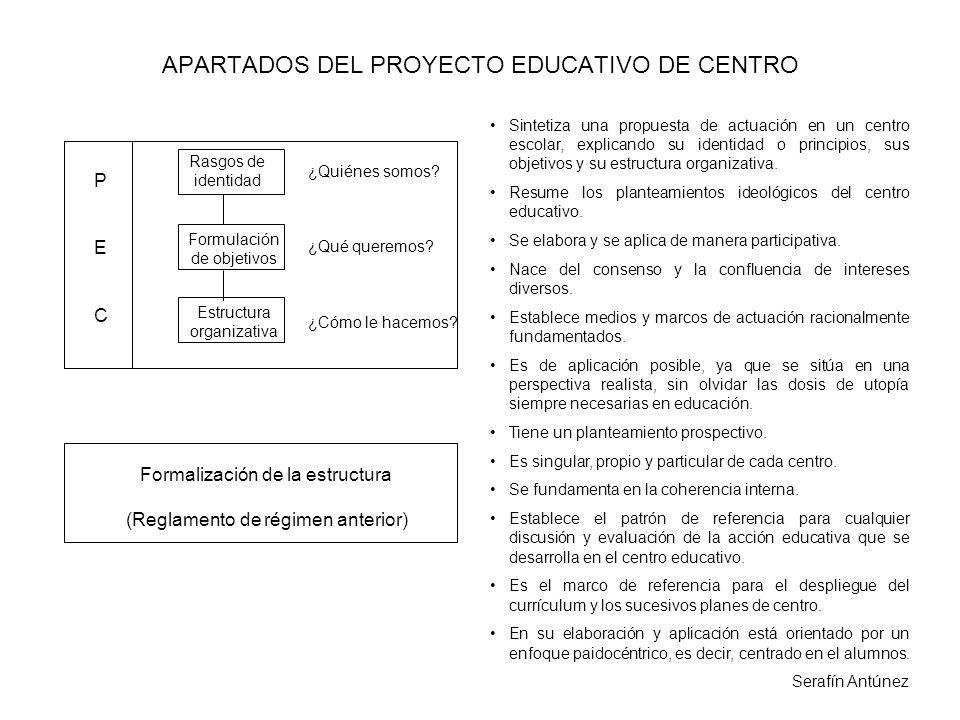 APARTADOS DEL PROYECTO EDUCATIVO DE CENTRO PECPEC Rasgos de identidad Formulación de objetivos Estructura organizativa Formalización de la estructura