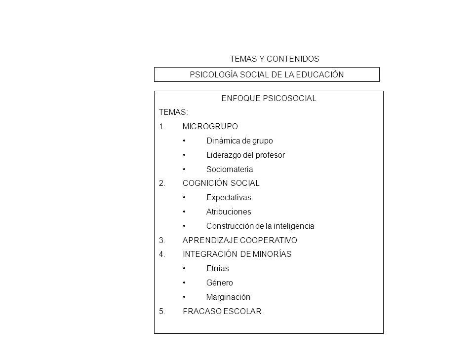 TEMAS Y CONTENIDOS PSICOLOGÍA SOCIAL DE LA EDUCACIÓN ENFOQUE PSICOSOCIAL TEMAS: 1.MICROGRUPO Dinámica de grupo Liderazgo del profesor Sociomateria 2.C