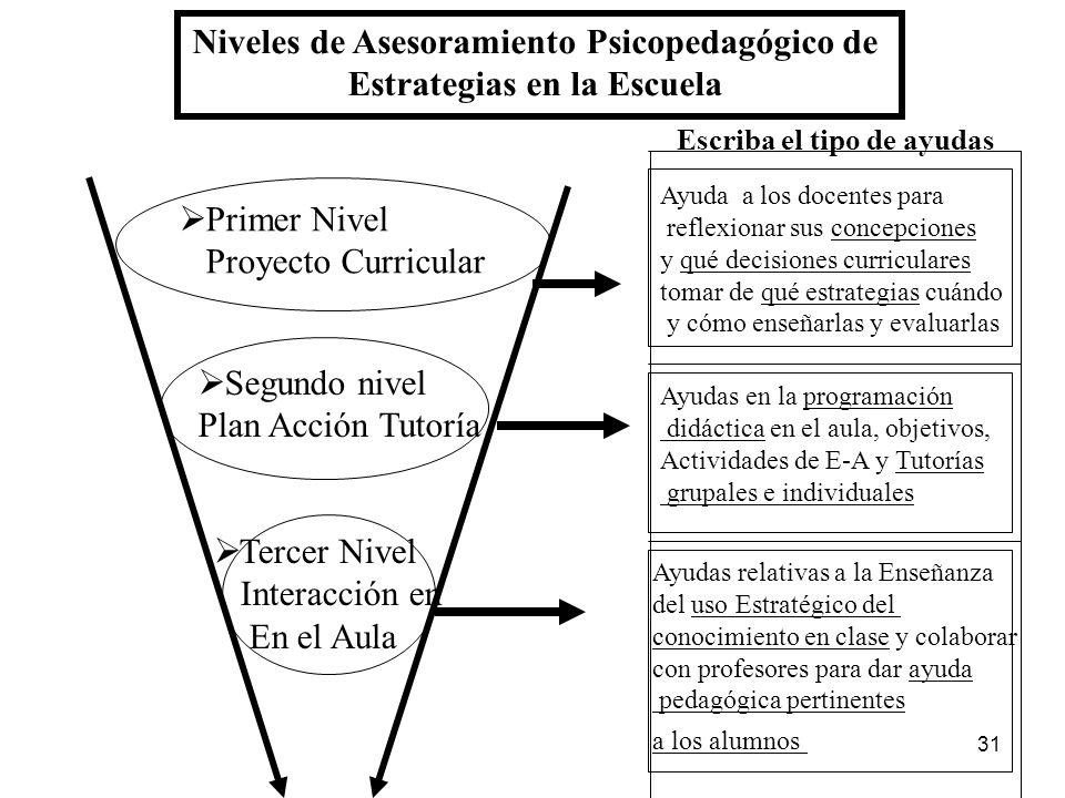 30 Puntos que Orientan Enseñanza Estratégica Cabani(1997) Señalar explícitamente el valor de la estrategia y su utilidad para que los alumnos se inter